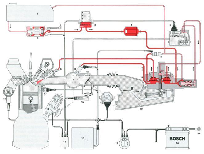 Схема системы К-Джетроник