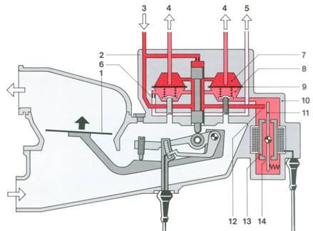 Рисунок 38 – Дозатор топлива,