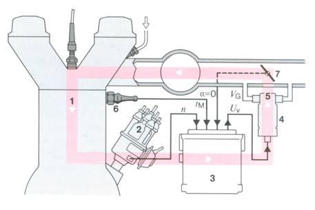Рисунок 43 – Схема