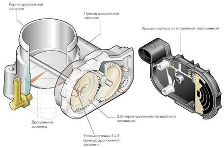 углового датчика 2 привода